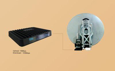 Beli Sistem Perangkat KA Band